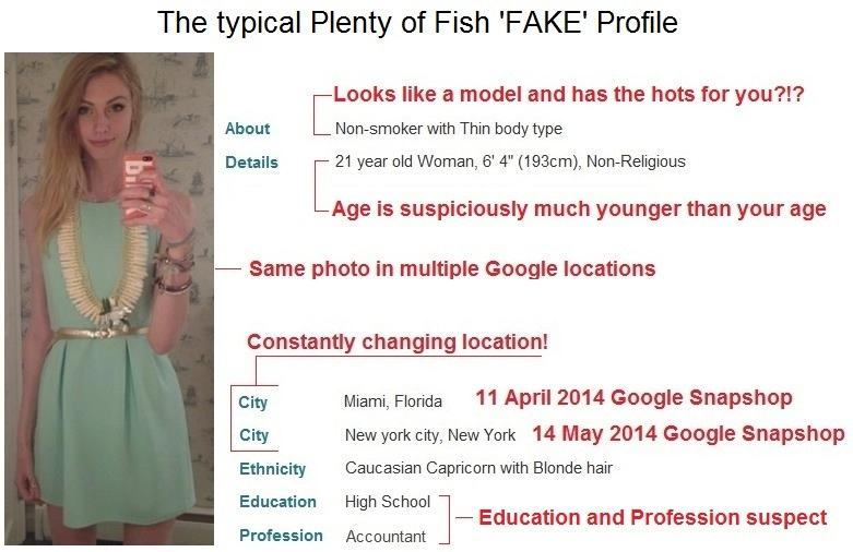 Plenty of fish usa dating scams